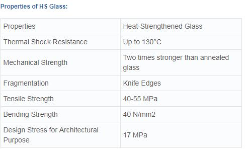 Properties of HS Glass.jpg